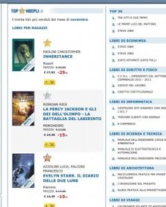Evelyn Starr al 3° posto dei libri più venduti di Hopeli! Grazie! :)