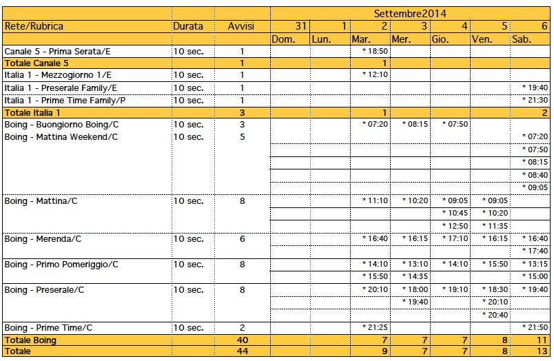 Schermata 2014-09-02 alle 08.59.16